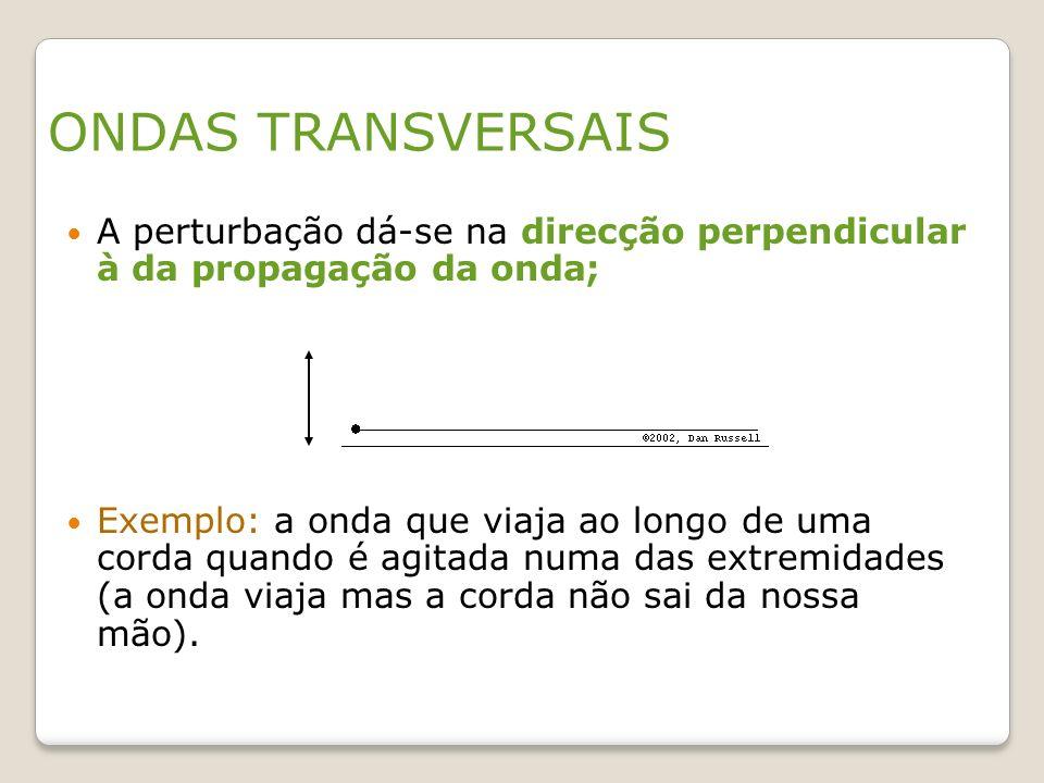 ONDAS TRANSVERSAIS A perturbação dá-se na direcção perpendicular à da propagação da onda; Exemplo: a onda que viaja ao longo de uma corda quando é agi