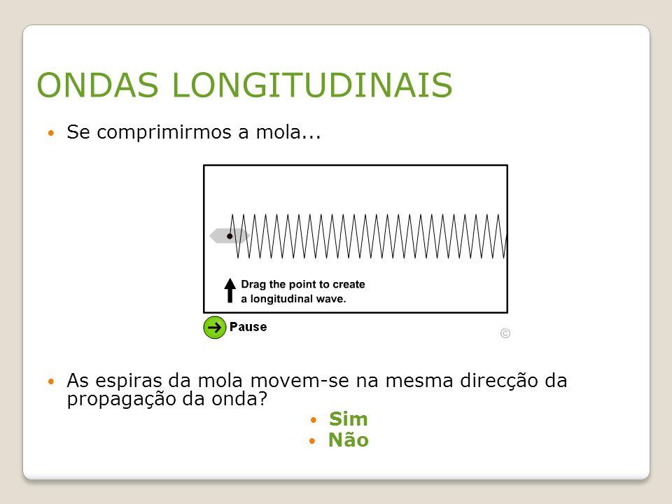 ONDAS LONGITUDINAIS A perturbação dá-se na direcção da propagação da onda. Som: onda longitudinal