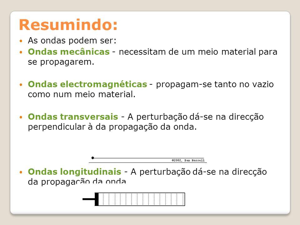 Ondas sonoras As ondas sonoras são ondas mecânicas longitudinais.