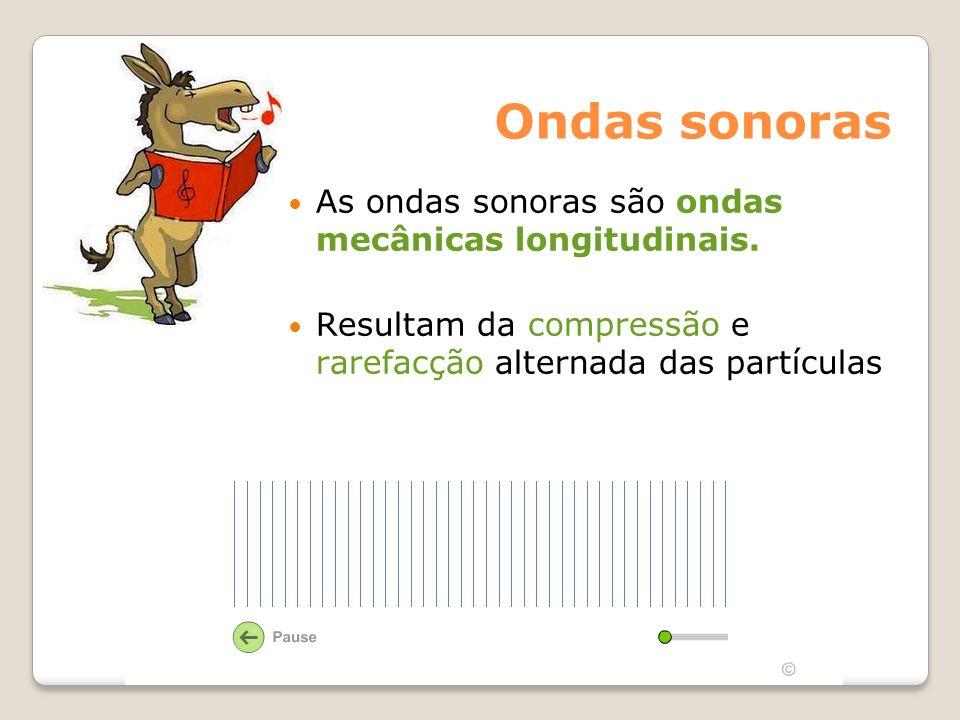 Ondas sonoras As ondas sonoras são ondas mecânicas longitudinais. Resultam da compressão e rarefacção alternada das partículas do meio.