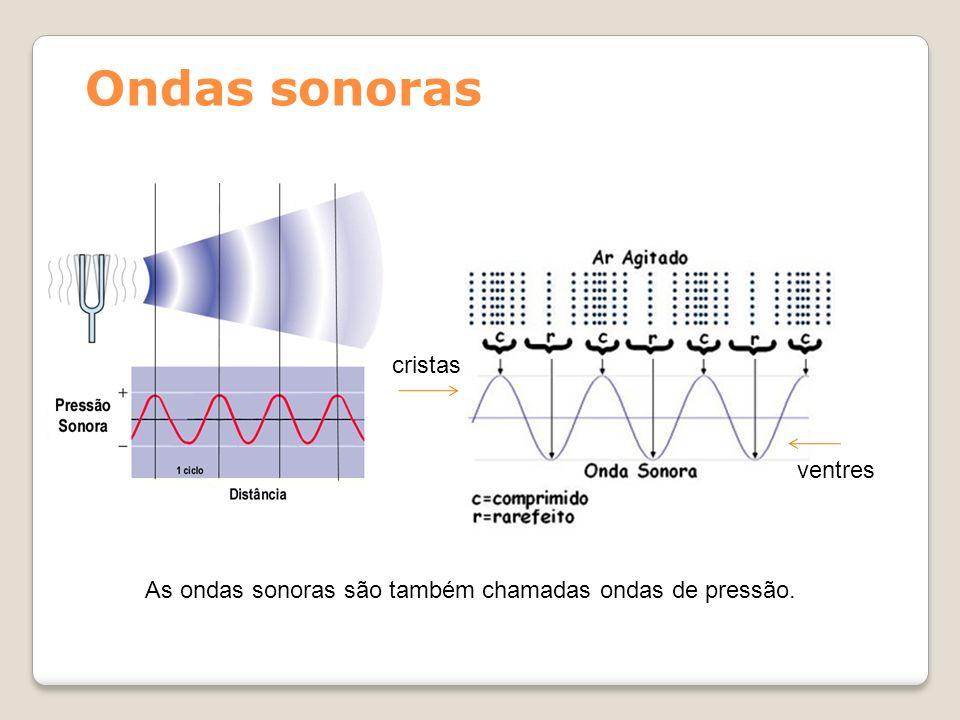 Características das ondas Uma onda sonora, ou qualquer outra onda, é descrita pelas seguintes características físicas: Amplitude, A Frequência, f Comprimento de onda, Velocidade, v