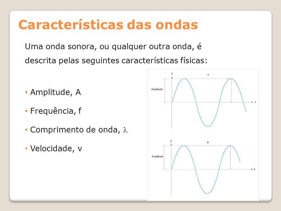 Características das ondas Uma onda sonora, ou qualquer outra onda, é descrita pelas seguintes características físicas: Amplitude, A Frequência, f Comp