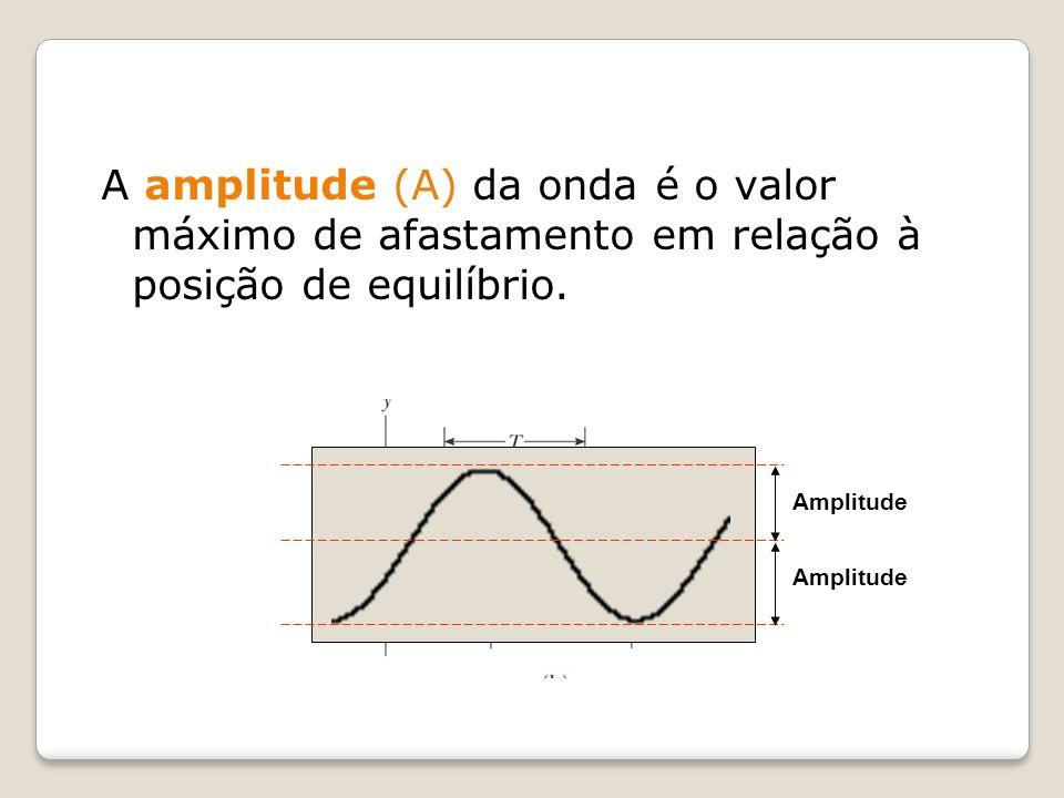 A amplitude (A) da onda é o valor máximo de afastamento em relação à posição de equilíbrio. Amplitude
