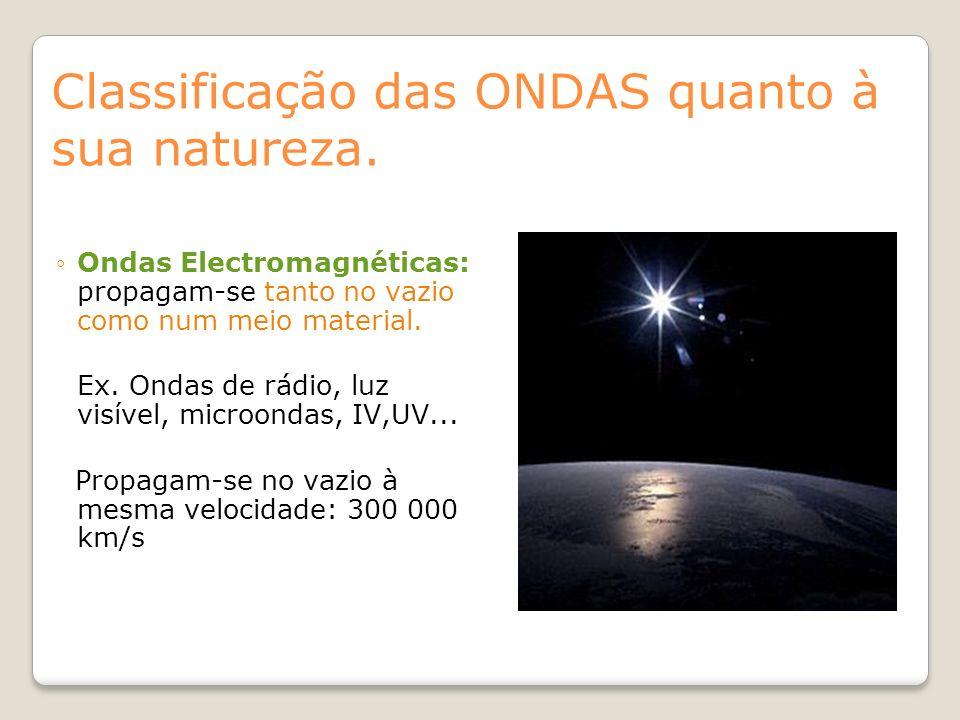 Classificação das ONDAS quanto à sua natureza. Ondas Electromagnéticas: propagam-se tanto no vazio como num meio material. Ex. Ondas de rádio, luz vis