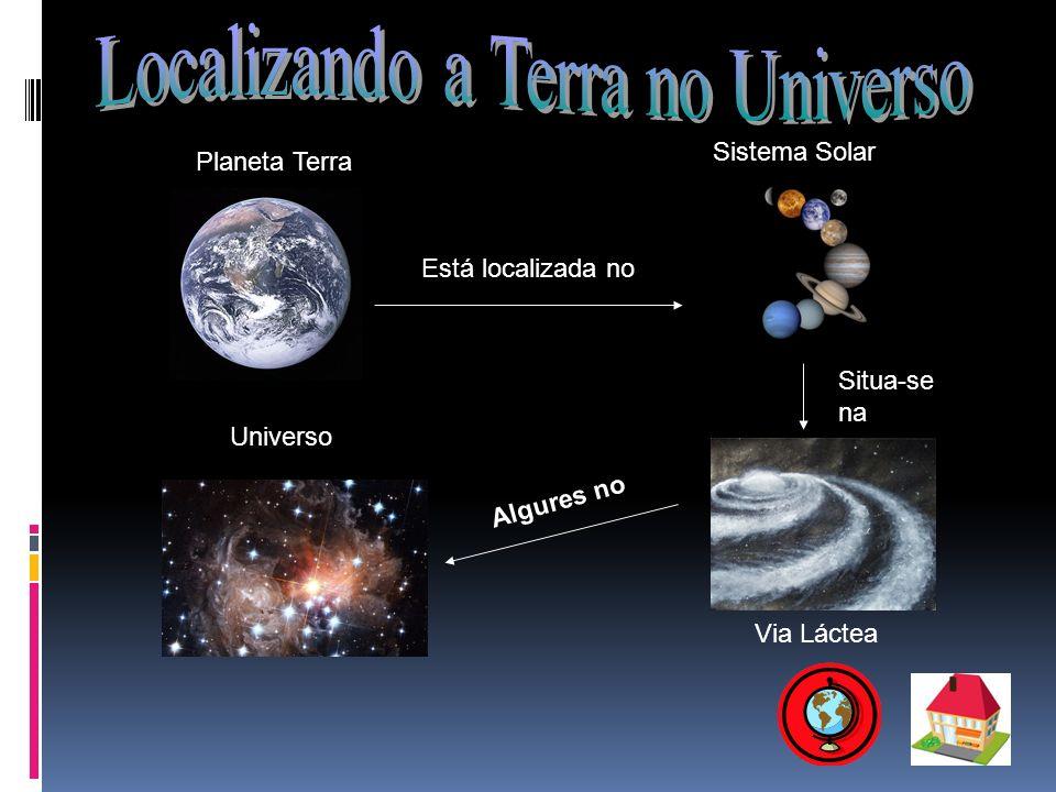 Está localizada no Situa-se na Algures no Planeta Terra Sistema Solar Universo Via Láctea