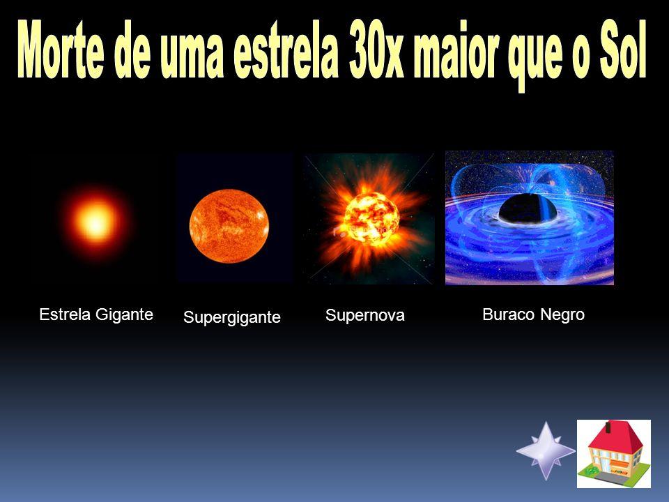 Estrela Gigante Supergigante Supernova Buraco Negro