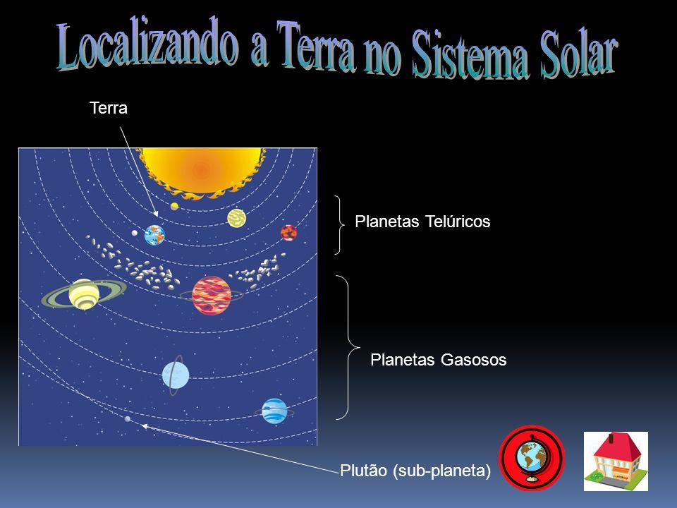 Nome: Neptuno Ordem: 8.º planeta a contar do sol Companhia (luas): 13 Interior (núcleo): Rocha e Gelo Protecções (anéis): Feitos primordialmente de gelo