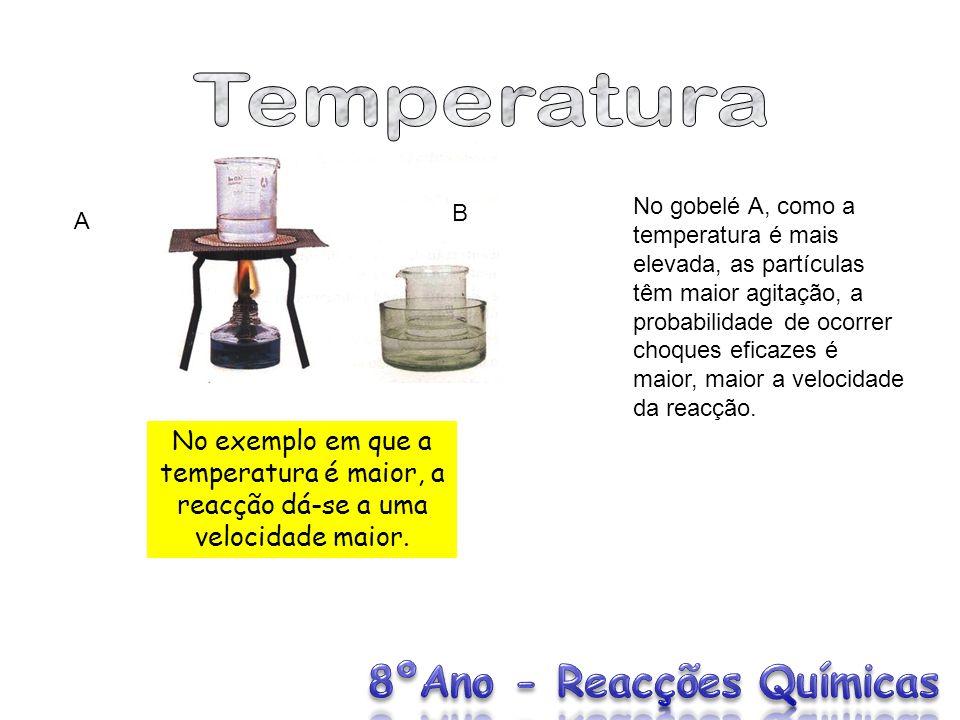 A B No gobelé A, como a temperatura é mais elevada, as partículas têm maior agitação, a probabilidade de ocorrer choques eficazes é maior, maior a vel
