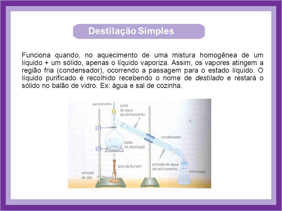 Destilação Simples Funciona quando, no aquecimento de uma mistura homogênea de um líquido + um sólido, apenas o líquido vaporiza. Assim, os vapores at