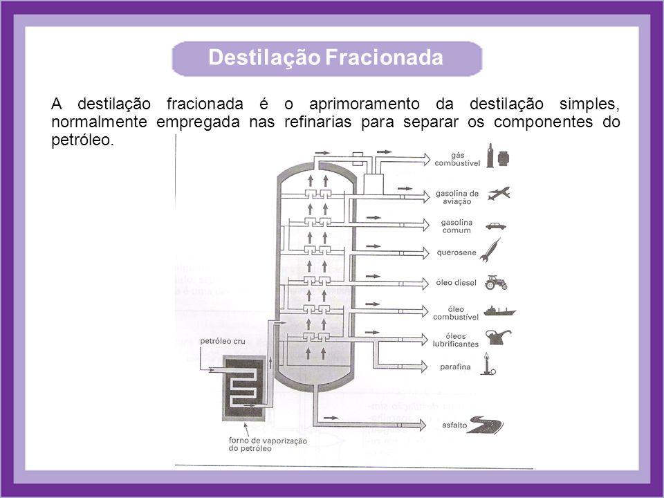 Destilação Fracionada A destilação fracionada é o aprimoramento da destilação simples, normalmente empregada nas refinarias para separar os componente