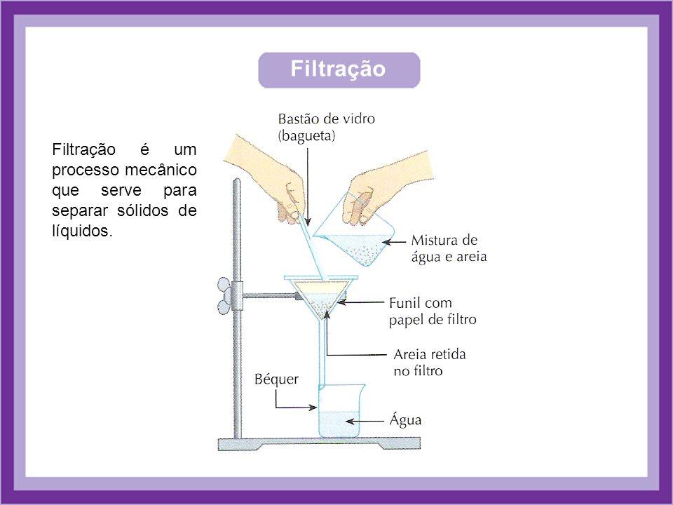 Filtração á vácuo Esse processo é utilizado para acelerar filtrações mais demoradas.