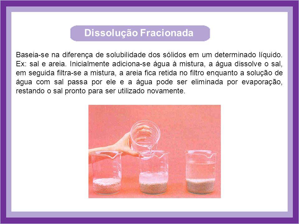 Dissolução Fracionada Baseia-se na diferença de solubilidade dos sólidos em um determinado líquido. Ex: sal e areia. Inicialmente adiciona-se água à m