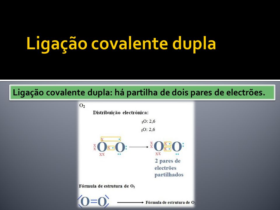 Ligação covalente dupla: há partilha de dois pares de electrões.