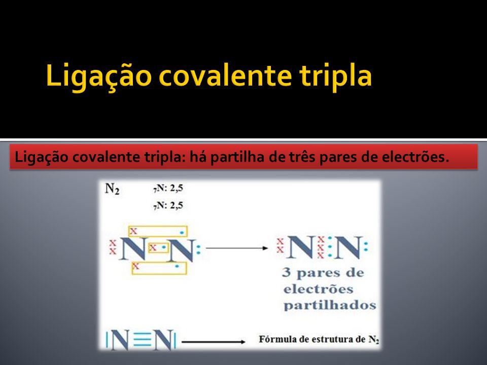 Ligação covalente tripla: há partilha de três pares de electrões.