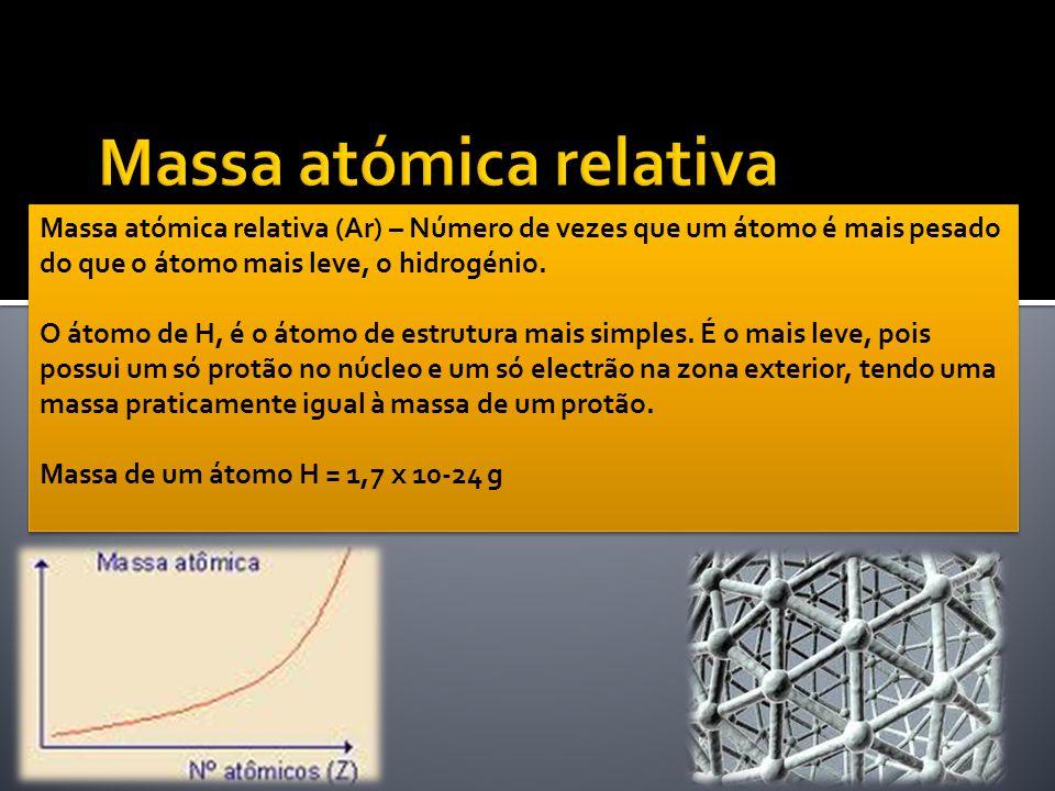 Massa atómica relativa (Ar) – Número de vezes que um átomo é mais pesado do que o átomo mais leve, o hidrogénio. O átomo de H, é o átomo de estrutura