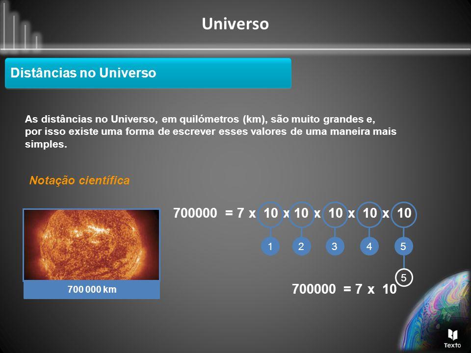 Universo Distâncias no Universo Notação científica 150 000 000 =1,5x 10 12345 150 000 000=1,5x 10 8 150 000 000 km x 10 678 Menor que 10 Notação científica: um número escreve-se como um produto de um número entre 1 e 9 por uma potência de base 10.