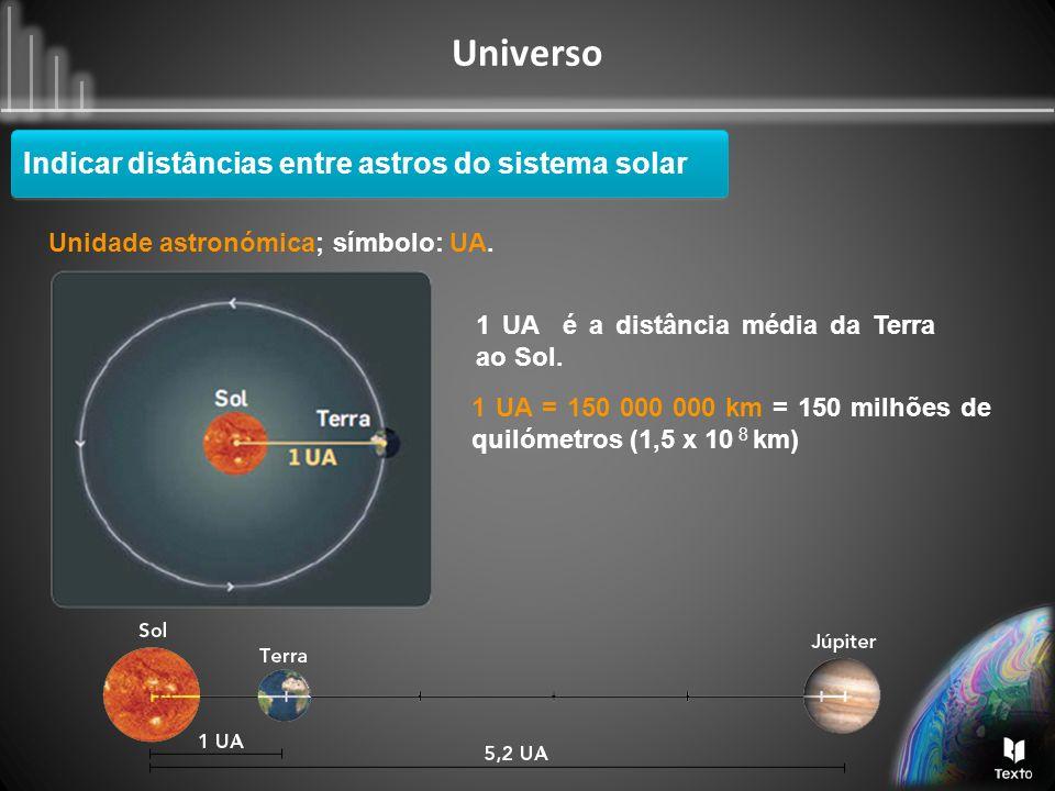 Universo Unidade astronómica; símbolo: UA.