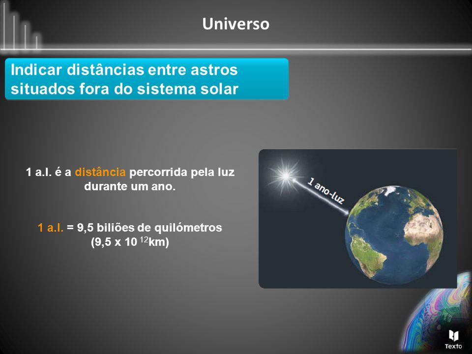 Universo Indicar distâncias entre astros situados fora do sistema solar 1 a.l.