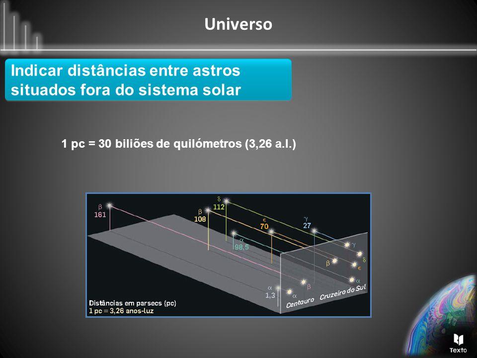 Universo Indicar distâncias entre astros situados fora do sistema solar 1 pc = 30 biliões de quilómetros (3,26 a.l.)