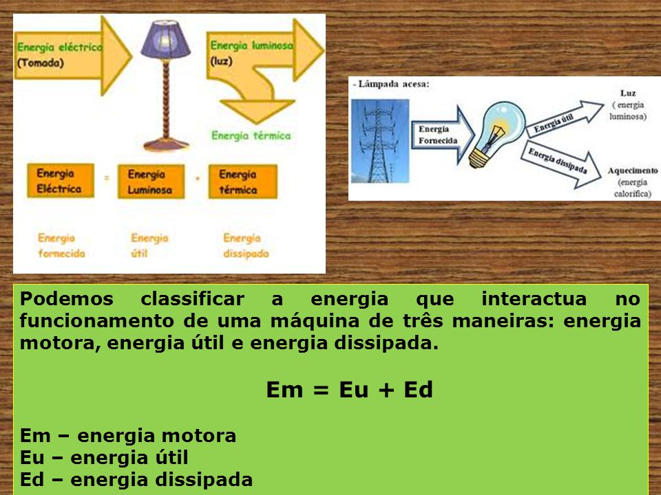 Podemos classificar a energia que interactua no funcionamento de uma máquina de três maneiras: energia motora, energia útil e energia dissipada. Em =