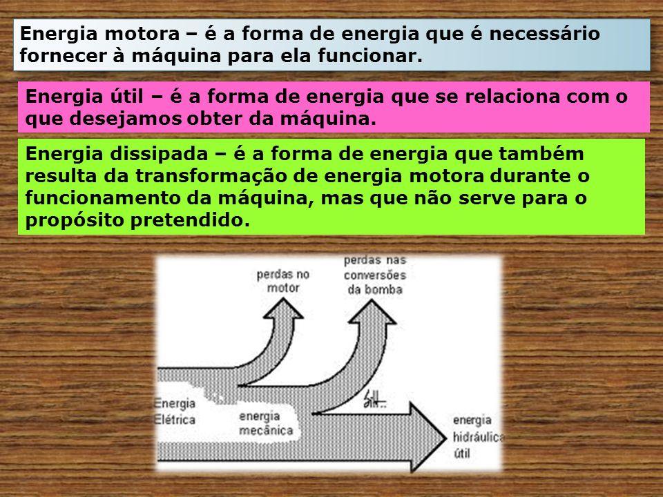 Energia motora – é a forma de energia que é necessário fornecer à máquina para ela funcionar. Energia útil – é a forma de energia que se relaciona com