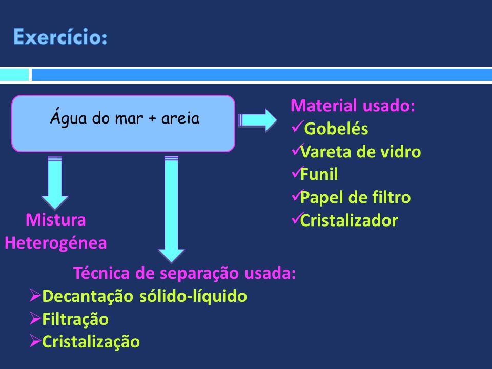 Água do mar + areia Mistura Heterogénea Técnica de separação usada: Decantação sólido-líquido Filtração Cristalização Material usado: Gobelés Vareta d