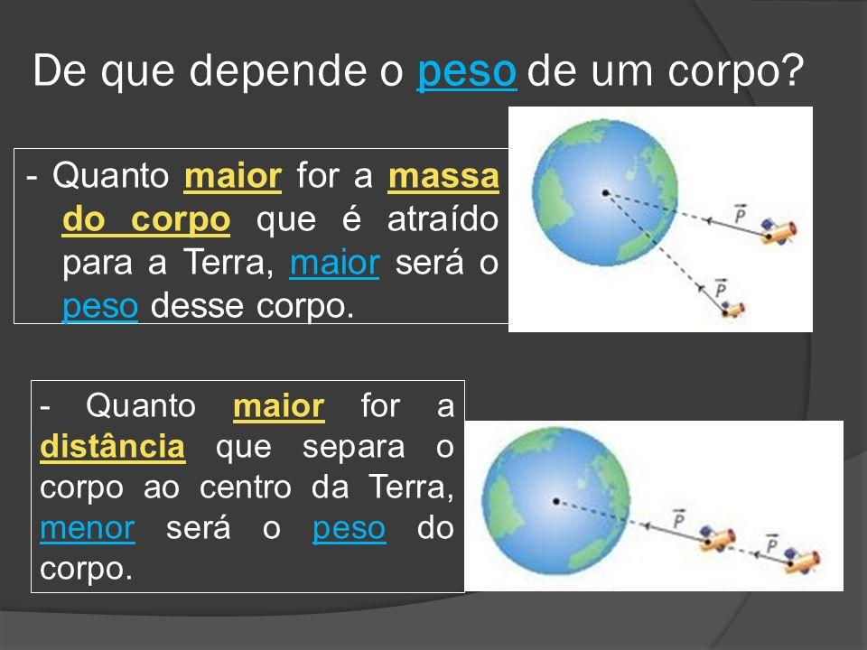 PESO (FORÇA GRAVITICA) P = m x g Peso (N) Massa (kg) Aceleração da gravidade (m/s 2 )
