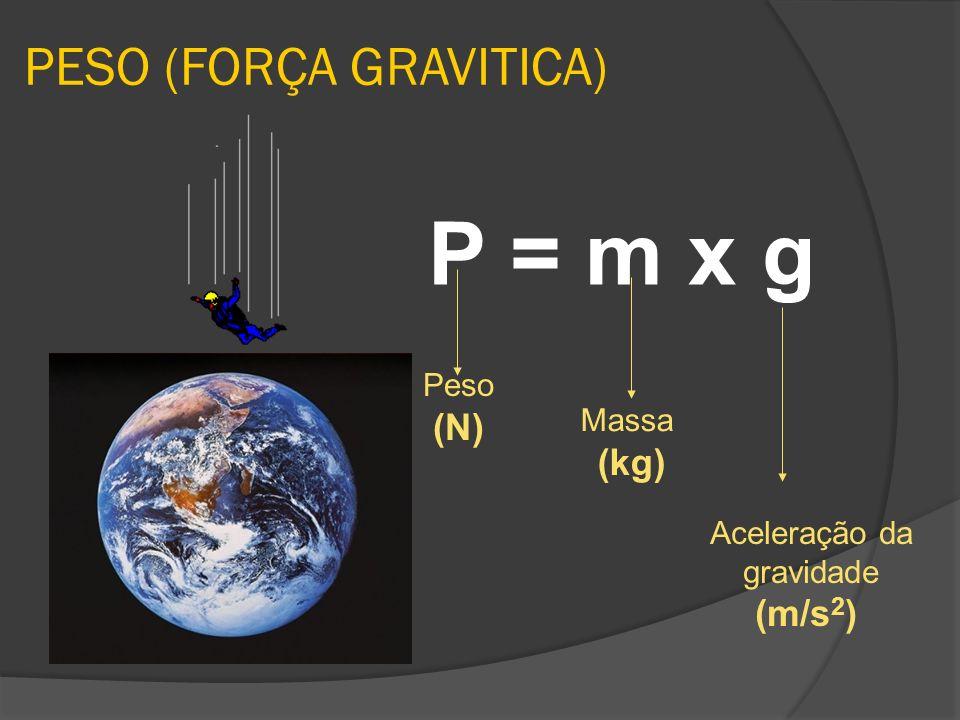 O peso de um corpo é tanto maior quanto maior for a massa do planeta em que se encontra.