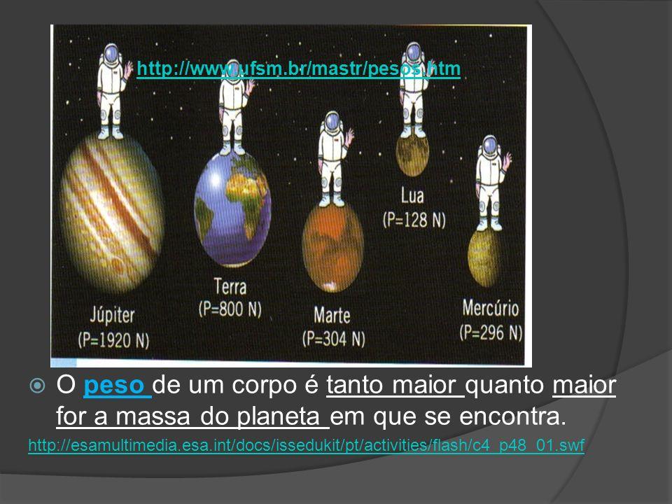 O peso de um corpo é tanto maior quanto maior for a massa do planeta em que se encontra. http://esamultimedia.esa.int/docs/issedukit/pt/activities/fla