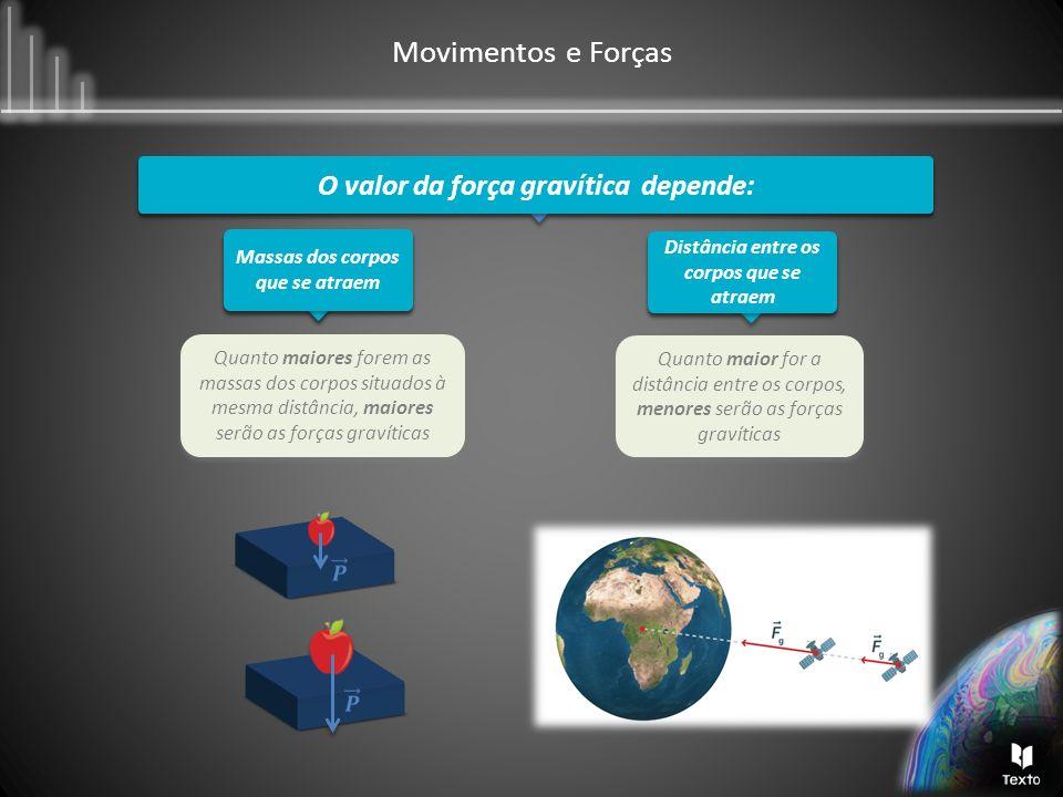 Movimentos e Forças Quanto maiores forem as massas dos corpos situados à mesma distância, maiores serão as forças gravíticas Quanto maiores forem as m