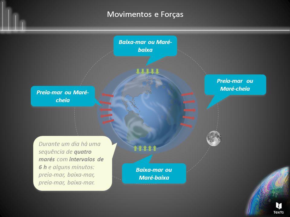 Movimentos e Forças Preia-mar ou Maré- cheia Preia-mar ou Maré-cheia Preia-mar ou Maré-cheia Baixa-mar ou Maré- baixa Baixa-mar ou Maré-baixa Baixa-ma