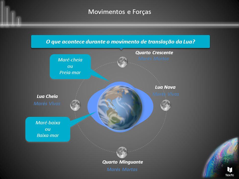 Movimentos e Forças Lua Cheia Quarto Minguante Quarto Crescente Lua Nova Marés Mortas Marés Vivas Maré-cheia ou Preia-mar Maré-cheia ou Preia-mar Maré