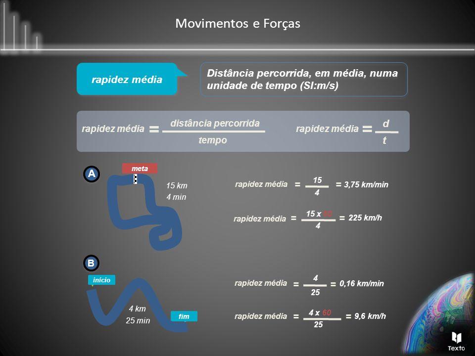 Movimentos e Forças meta 15 km A A 4 min início fim 4 km B B 25 min rapidez média distância percorrida tempo = rapidez média d t = 15 4 == 3,75 km/min
