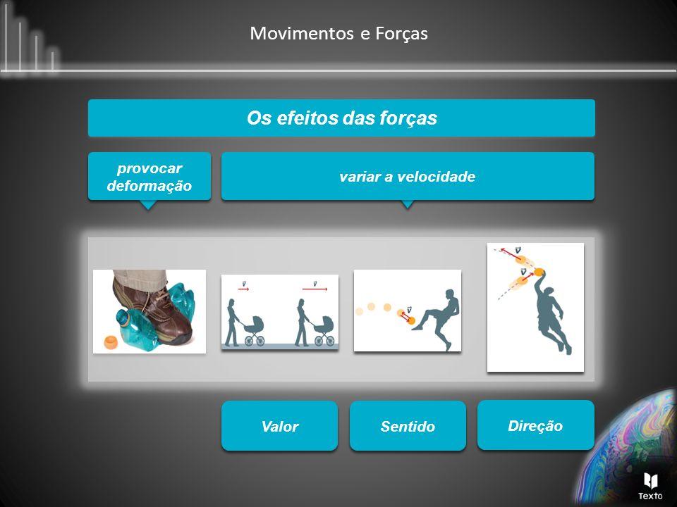 Movimentos e Forças Os efeitos das forças
