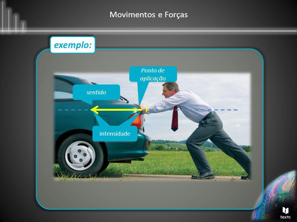 Movimentos e Forças sentido intensidade Ponto de aplicação