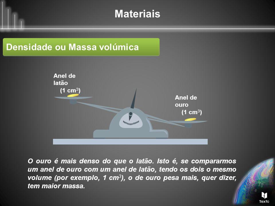 Materiais Densidade ou Massa volúmica Massa volúmica = massa volume Exprime-se, por exemplo, em gramas por centímetros cúbicos (g/cm 3 ) Exprime-se, por exemplo, em centímetro cúbico (cm 3 ) Exprime-se, por exemplo, em gramas (g)
