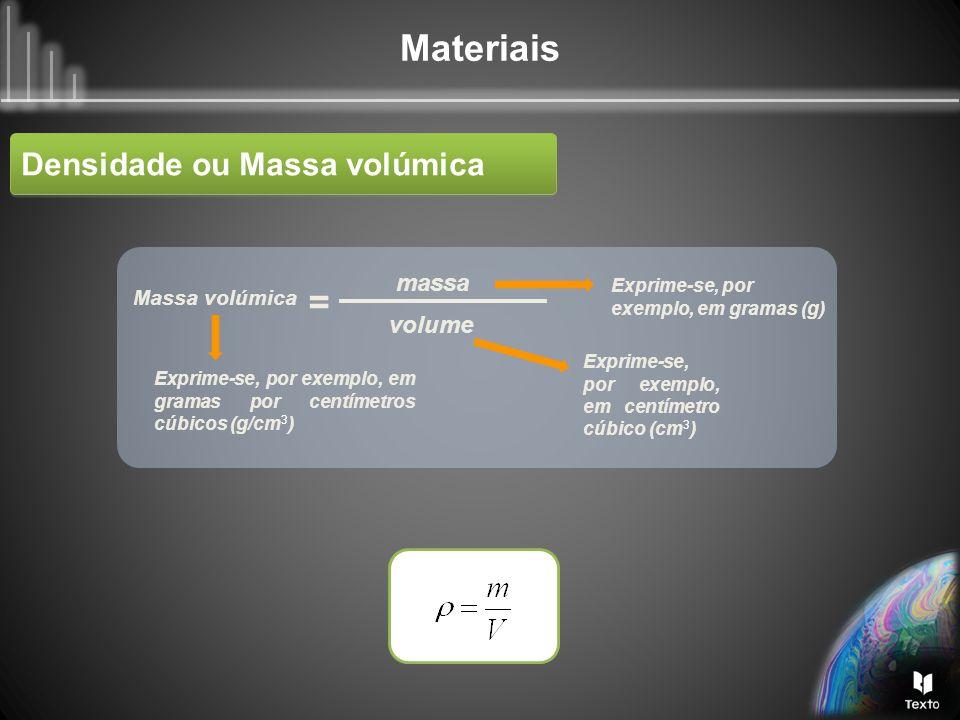 Materiais Densidade ou Massa volúmica A densidade de uma substância sólida não depende do tamanho nem da forma da amostra: é uma característica da substância.