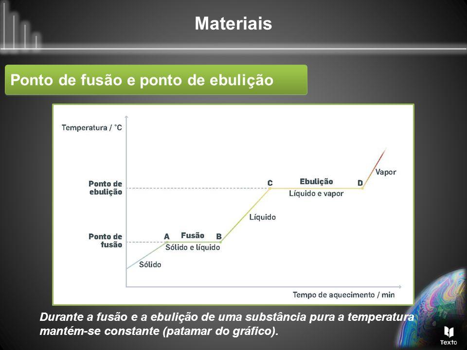 Materiais A temperatura de soluções aquosas varia durante a fusão e a ebulição.