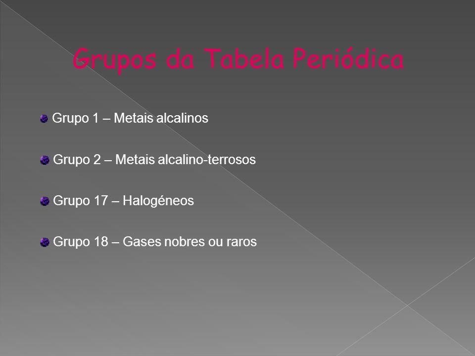 Grupos da Tabela Periódica Grupo 1 – Metais alcalinos Grupo 2 – Metais alcalino-terrosos Grupo 17 – Halogéneos Grupo 18 – Gases nobres ou raros