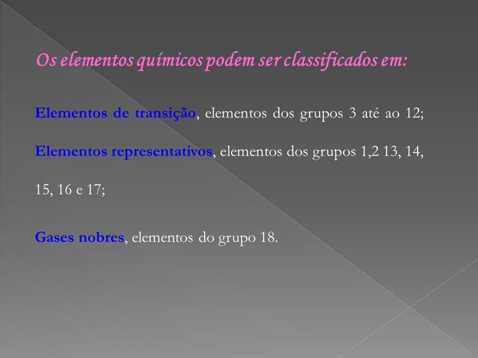 Os elementos químicos podem ser classificados em: Elementos de transição, elementos dos grupos 3 até ao 12; Elementos representativos, elementos dos g
