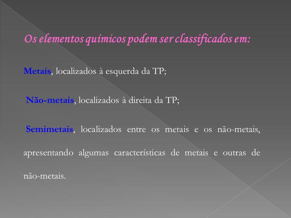 Os elementos químicos podem ser classificados em: Metais, localizados à esquerda da TP; Não-metais, localizados à direita da TP; Semimetais, localizad