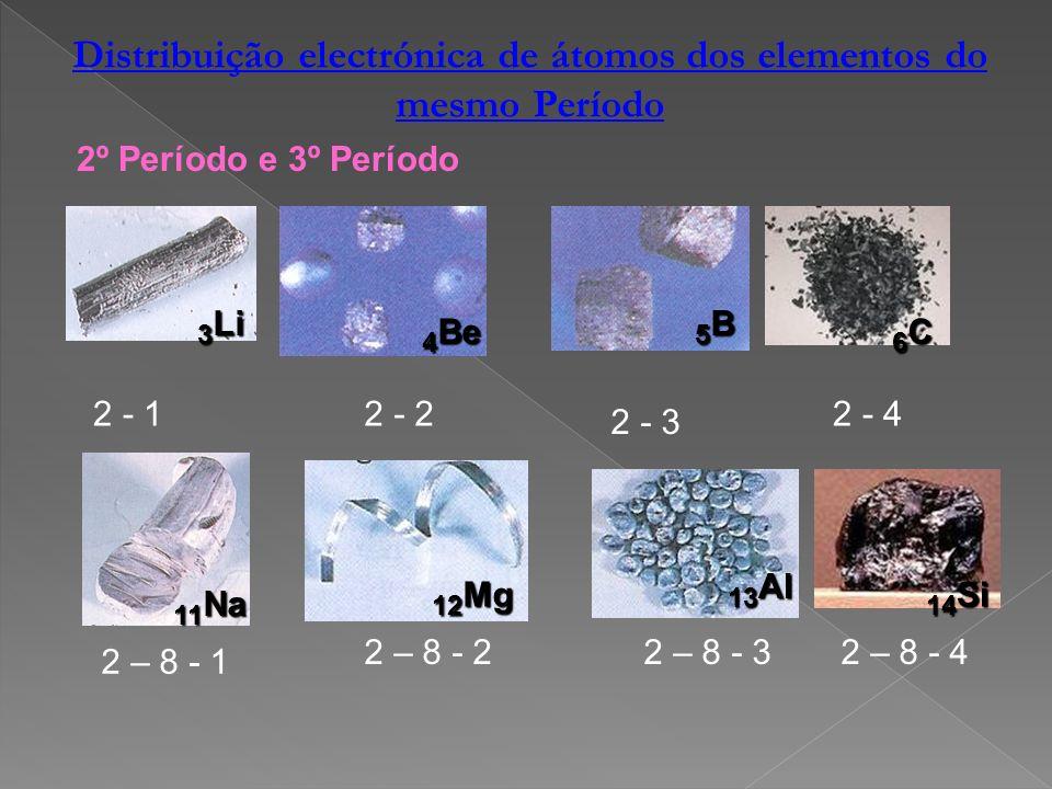 2º Período e 3º Período 2 - 12 - 2 3 Li 4 Be 5B5B5B5B 2 - 3 Distribuição electrónica de átomos dos elementos do mesmo Período 6C6C6C6C 2 - 4 11 Na 12
