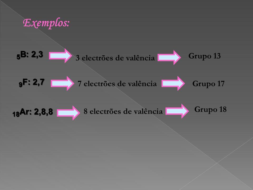 Exemplos: 5 B: 2,3 3 electrões de valência Grupo 13 9 F: 2,7 7 electrões de valência Grupo 17 8 electrões de valência Grupo 18 18 Ar: 2,8,8