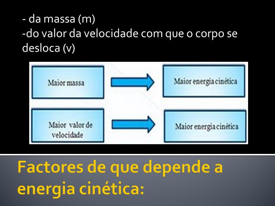- da massa (m) -do valor da velocidade com que o corpo se desloca (v)