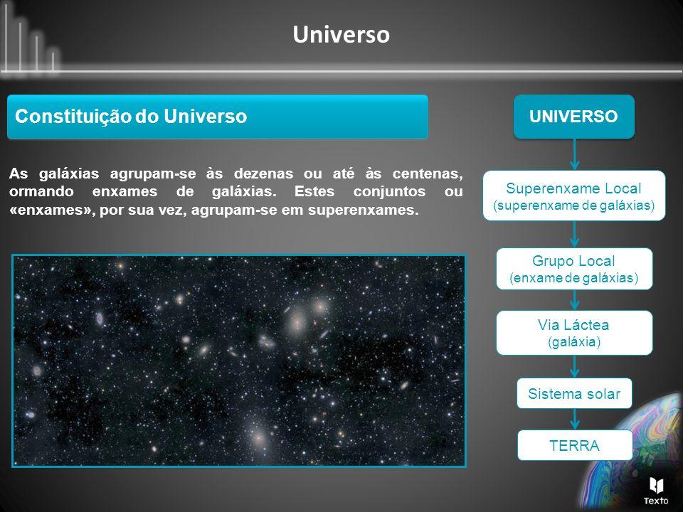 Universo UNIVERSO Superenxame Local (superenxame de galáxias) As galáxias agrupam-se às dezenas ou até às centenas, ormando enxames de galáxias. Estes