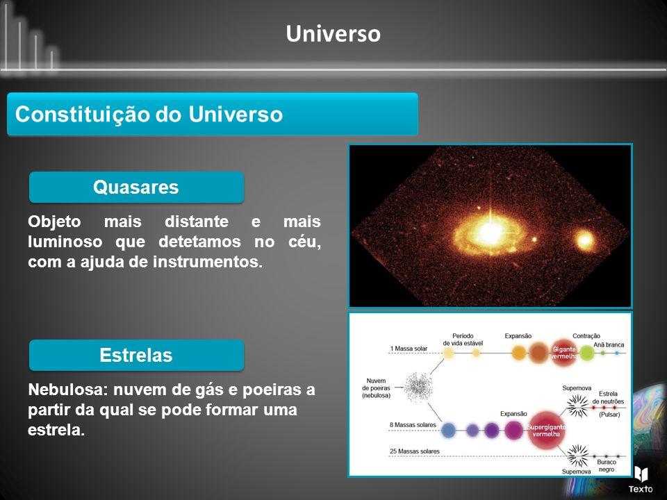Universo Objeto mais distante e mais luminoso que detetamos no céu, com a ajuda de instrumentos. Nebulosa: nuvem de gás e poeiras a partir da qual se