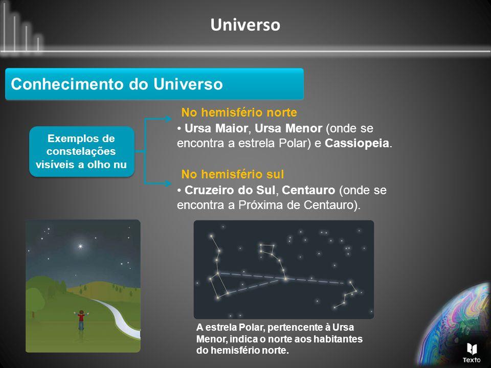 Universo Modelos do sistema solar Sistema geocêntrico A Terra está no centro do Universo.