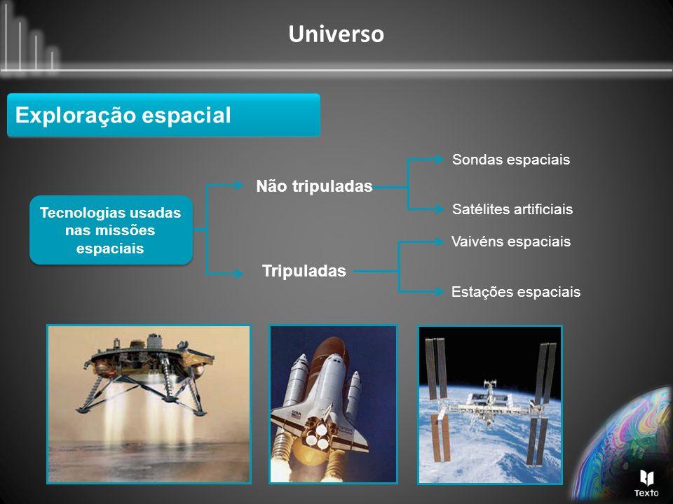 Universo Tecnologias usadas nas missões espaciais Não tripuladas Tripuladas Sondas espaciais Satélites artificiais Vaivéns espaciais Estações espaciai