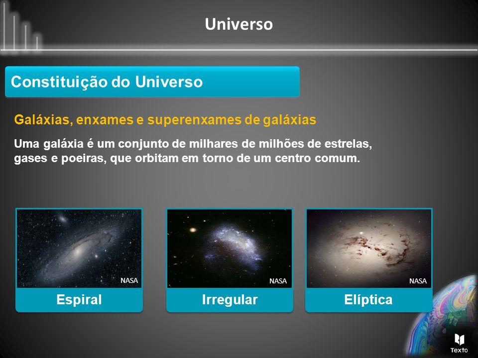 Universo Espiral Irregular Elíptica Galáxias, enxames e superenxames de galáxias Uma galáxia é um conjunto de milhares de milhões de estrelas, gases e