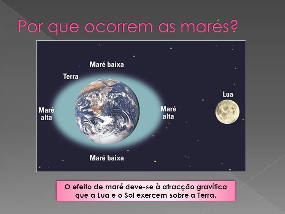 O efeito de maré deve-se à atracção gravítica que a Lua e o Sol exercem sobre a Terra.